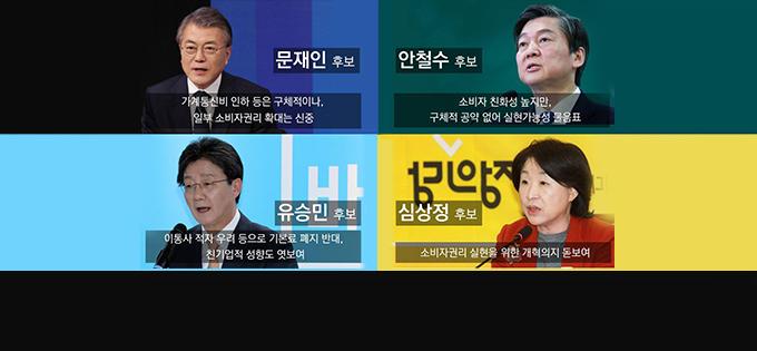 주요 대선후보 <u>'소비자정책' 비교·분석 결과</u> 발표